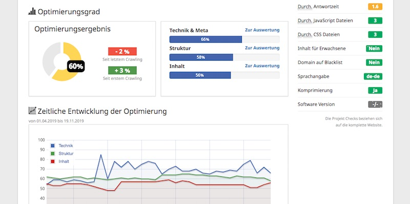 15% auf Seobility SEO-Tool (Black Friday Deal)